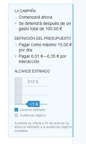 estimacion de resultados campaña de publicidad en twitter